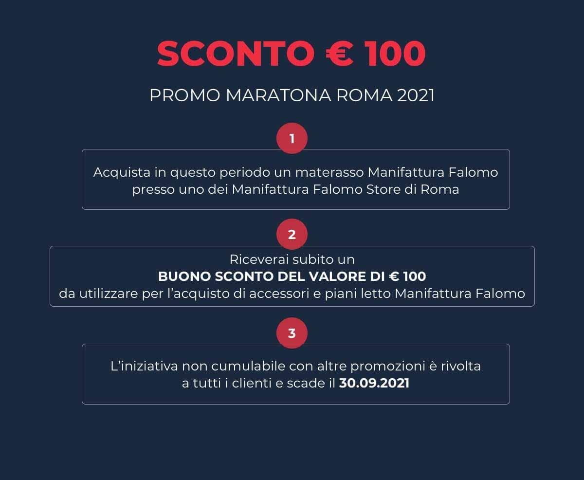Promozione maratorna di Roma 2021